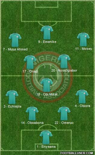 Nigeria 4-3-3 football formation