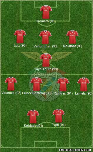 636296_Sport_Lisboa_e_Benfica_-_SAD.jpg