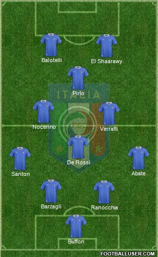 Italy 4-4-2 football formation