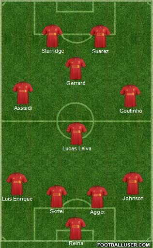 http://www.footballuser.com/formations/2013/02/639146_Liverpool.jpg