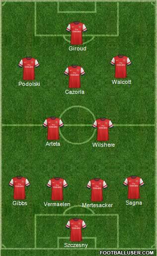 Arsenal FC 640615_Arsenal