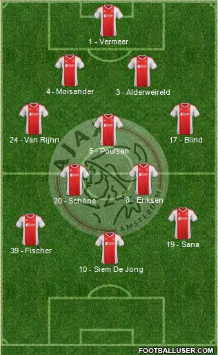 AFC Ajax 4-3-3 football formation