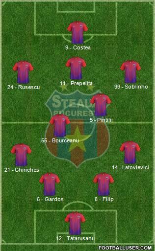 FC Steaua Bucharest 4-2-3-1 football formation
