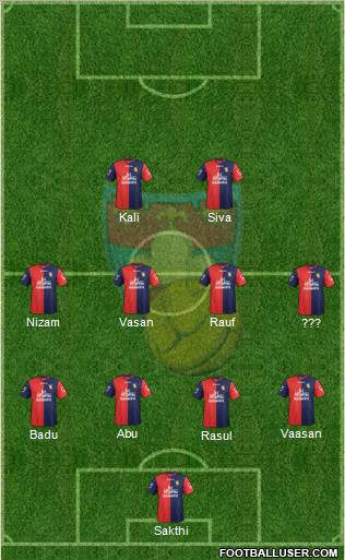 All Gubbio (Italy) Football Formations - page 12