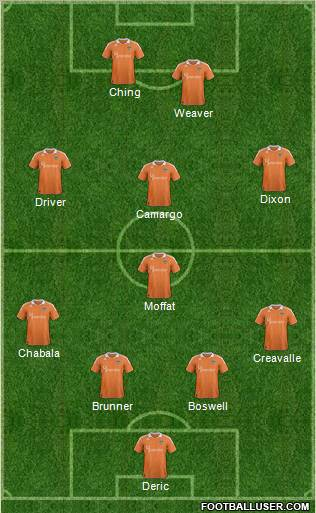 Houston Dynamo 4-4-2 football formation