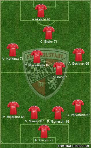 FC Ingolstadt 04 4-4-1-1 football formation
