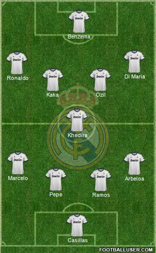 Real Madrid CF 651193_Real_Madrid_C_F_