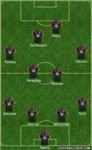 D.C. United formation vs. Houston Dynamo