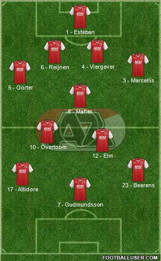 AZ Alkmaar 4-3-3 football formation