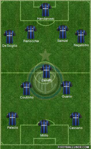 Inter Milan 654186_F_C__Internazionale
