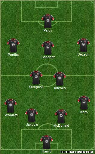 D.C. United's lineup vs. Real Salt Lake