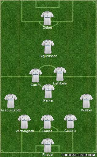 Tottenham Hotspur 5-4-1 football formation