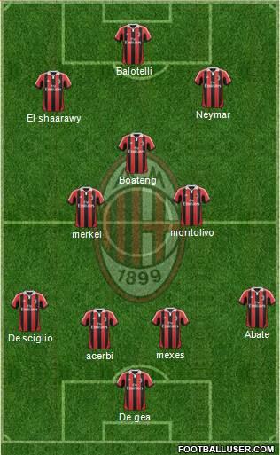 A.C. Milan (Italy) Football Formation