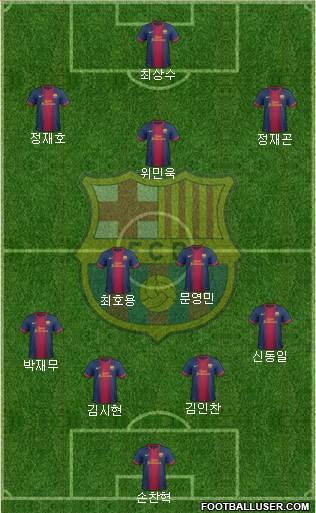 FCバルセロナB - FC Barcelona B