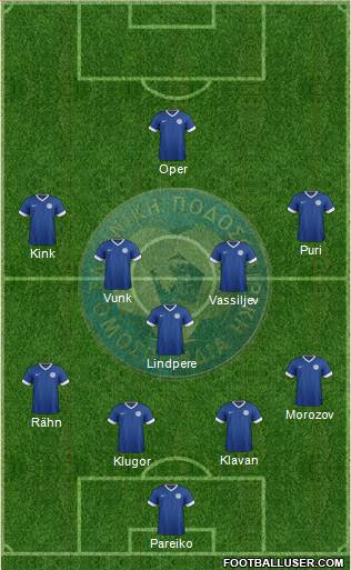 Estonia 4-5-1 football formation