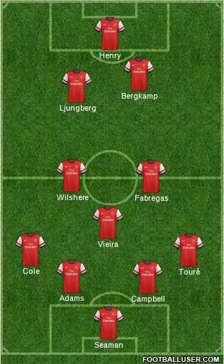 671387_Arsenal.jpg