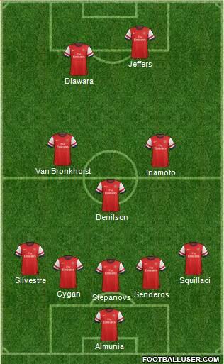 671408_Arsenal.jpg