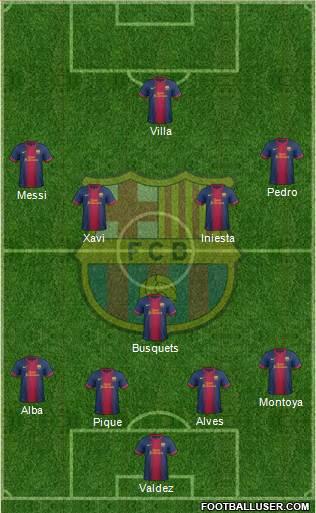 http://www.footballuser.com/formations/2013/03/671579_FC_Barcelona.jpg
