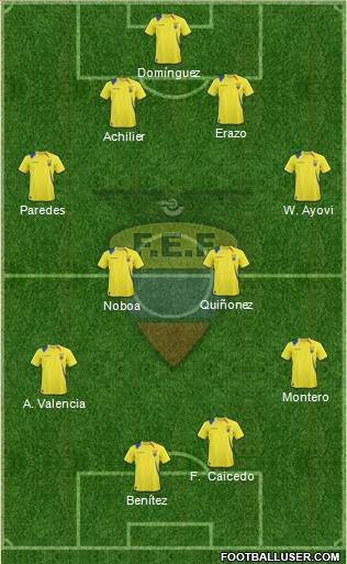 ab652d89a Ecuador (National Teams) Football Formation