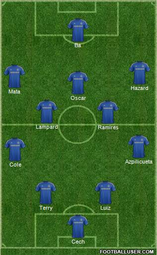 My Starting XI