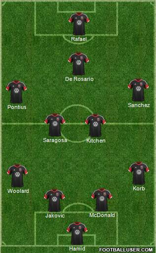 D.C. United lineup vs. Sporting Kansas City