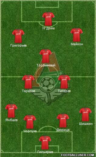Лавка: Беляев, Отаменди, Самедов, Глушаков, Адебайор.  Схема: 4-3-3, вместо Родригеза Беляев.