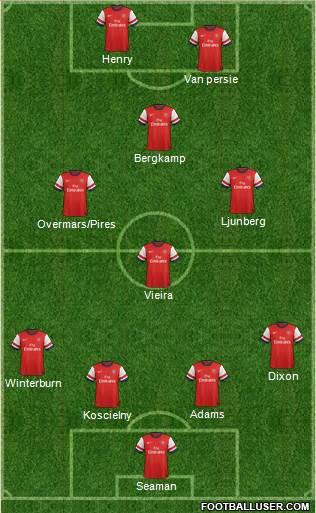 679503_Arsenal.jpg
