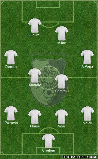FC Arges - Rapid Bucuresti 1-1 (4-2) - 27.11.2002 - YouTube  |Fc Arges