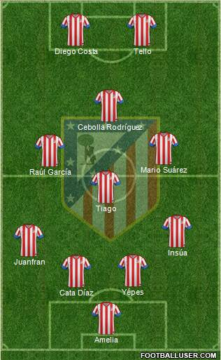 Eliminatoria Clasificatoria para la Champions 682258_C_Atletico_Madrid_SAD