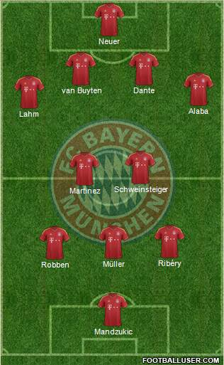 All germany football formations page 5865 for Koch fc bayern