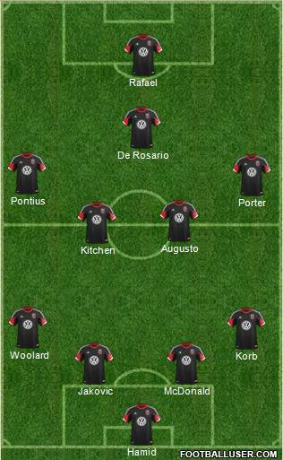 D.C. United vs. New York Red Bulls lineup