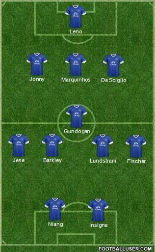 687476_Everton.jpg