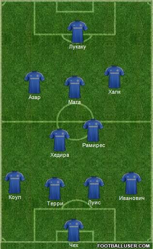 Chelsea (England) Football