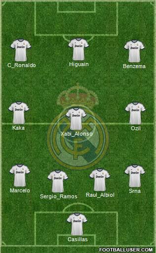 [FINAL] Real Madrid - Inter de Milan 690111_Real_Madrid_CF