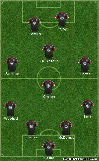 D.C. United's lineup vs. the Columbus Crew