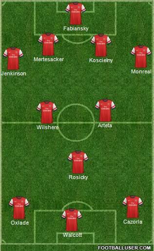 702501_Arsenal.jpg