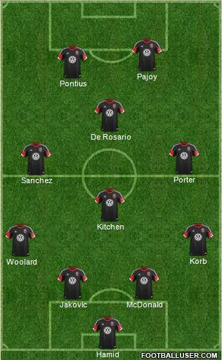 D.C. United's lineup vs. Houston Dynamo