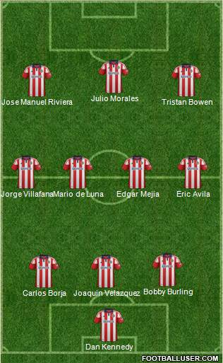 CD Chivas USA 3-4-3 football formation
