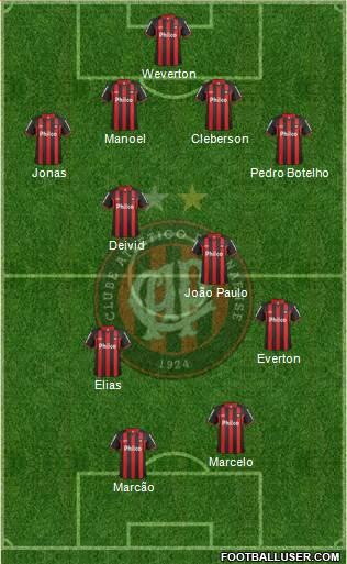 C Atlético Paranaense 4-2-2-2 football formation