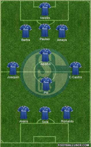 All germany football formations page 5573 for Koch schalke 04