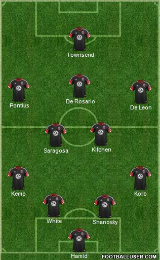 D.C. United lineup prediction vs. FC Dallas