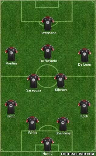 D.C. United lineup prediction vs. FC Dallas