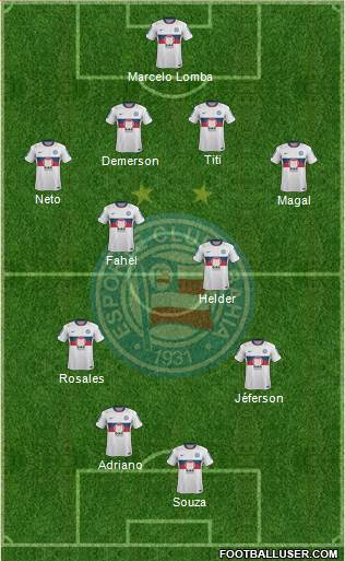 EC Bahia 4-2-2-2 football formation