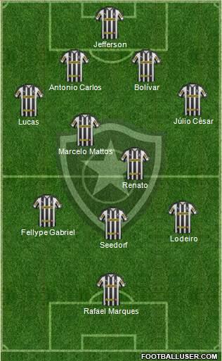 Botafogo FR 4-2-3-1 football formation