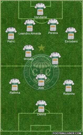 Coritiba FC 4-2-3-1 football formation