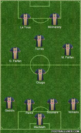 Philadelphia Union 4-1-3-2 football formation