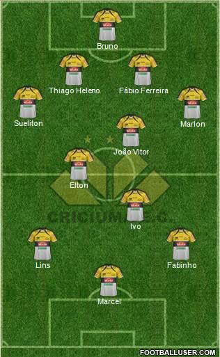 Criciúma EC 4-3-3 football formation