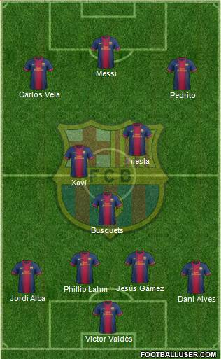Alineación Titular 713755_FC_Barcelona