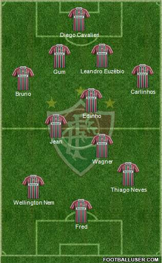 Fluminense FC 4-2-3-1 football formation