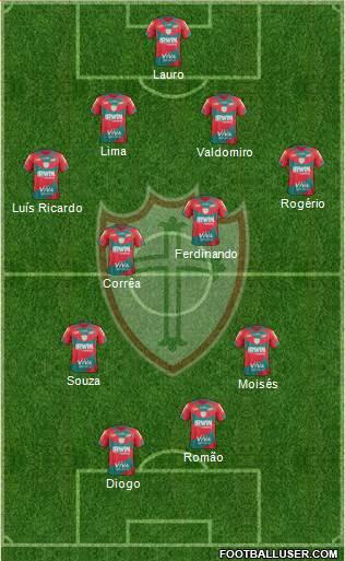 A Portuguesa D 4-4-2 football formation